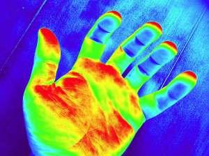 Your Online Fingerprint
